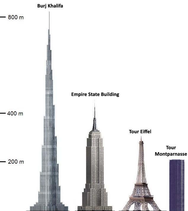 Burj Khalifa Video Tour